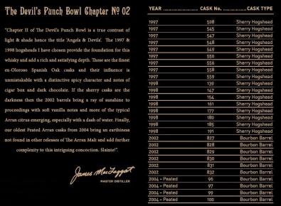 devils punchbowl 2 casks